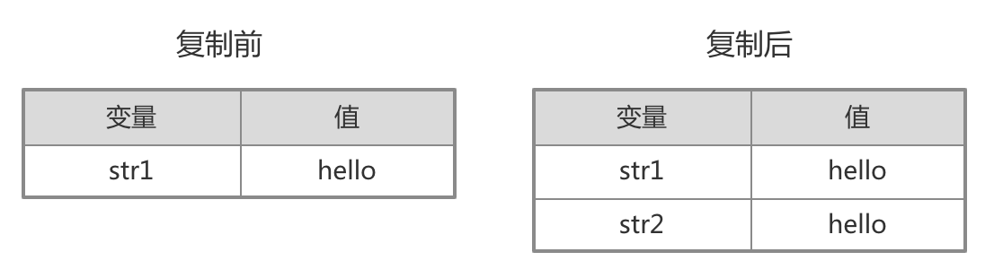 js_datatype_02
